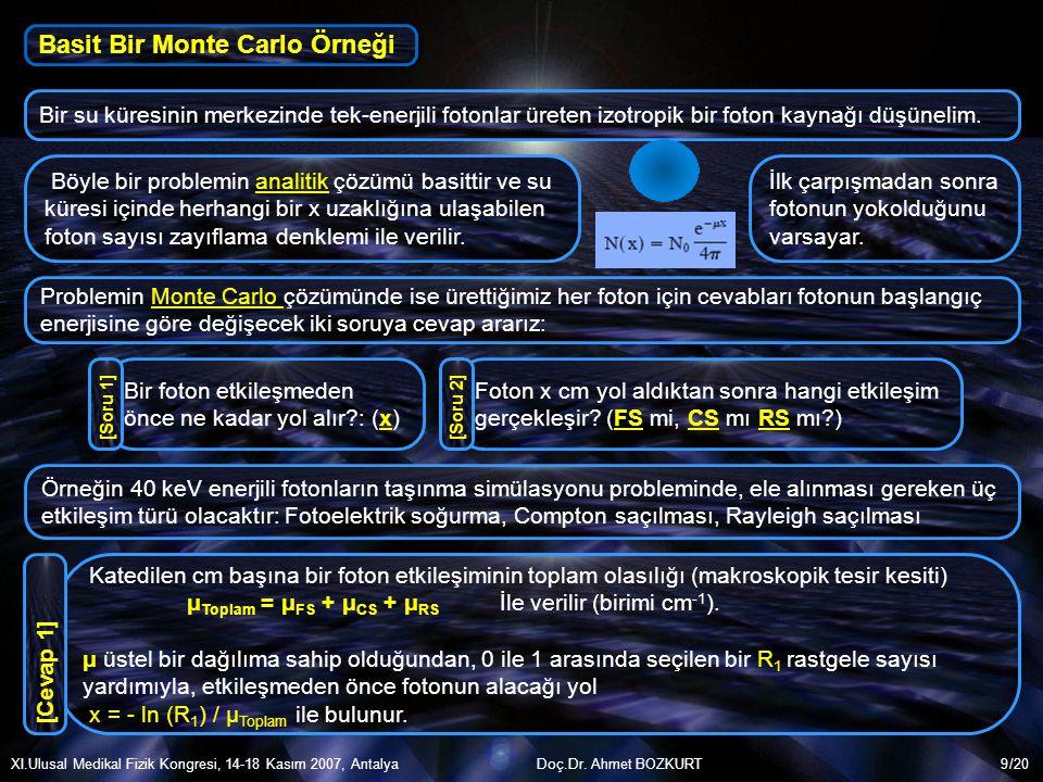 /20 Basit Bir Monte Carlo Örneği Bir su küresinin merkezinde tek-enerjili fotonlar üreten izotropik bir foton kaynağı düşünelim. Böyle bir problemin a