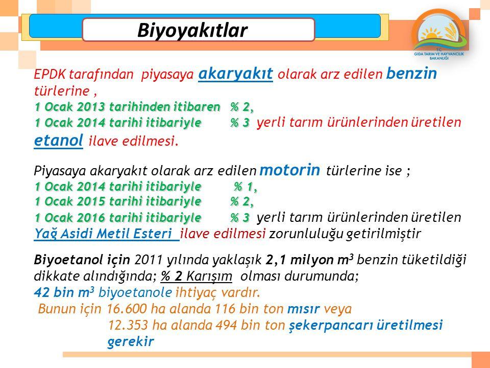 Biyoyakıtlar EPDK tarafından piyasaya akaryakıt olarak arz edilen benzin türlerine, 1 Ocak 2013 tarihinden itibaren % 2, 1 Ocak 2014 tarihi itibariyle