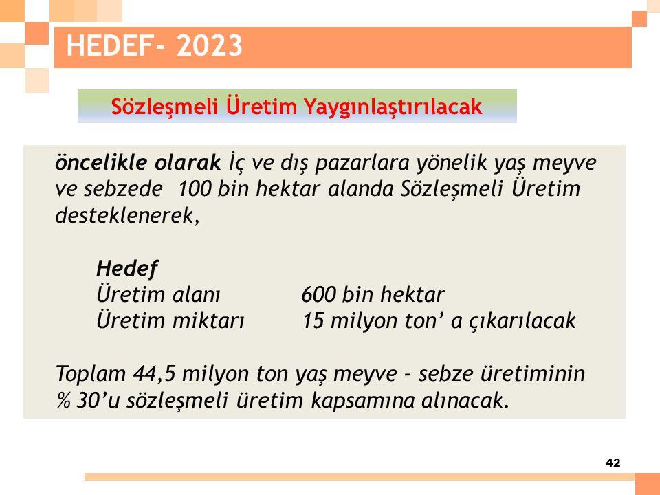 42 HEDEF- 2023 Sözleşmeli Üretim Yaygınlaştırılacak öncelikle olarak İç ve dış pazarlara yönelik yaş meyve ve sebzede 100 bin hektar alanda Sözleşmeli