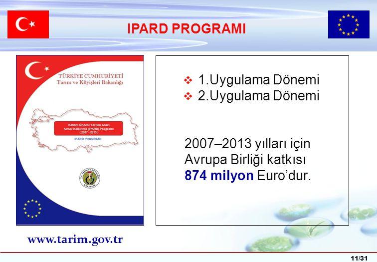 11/31  1.Uygulama Dönemi  2.Uygulama Dönemi 2007–2013 yılları için Avrupa Birliği katkısı 874 milyon Euro'dur.