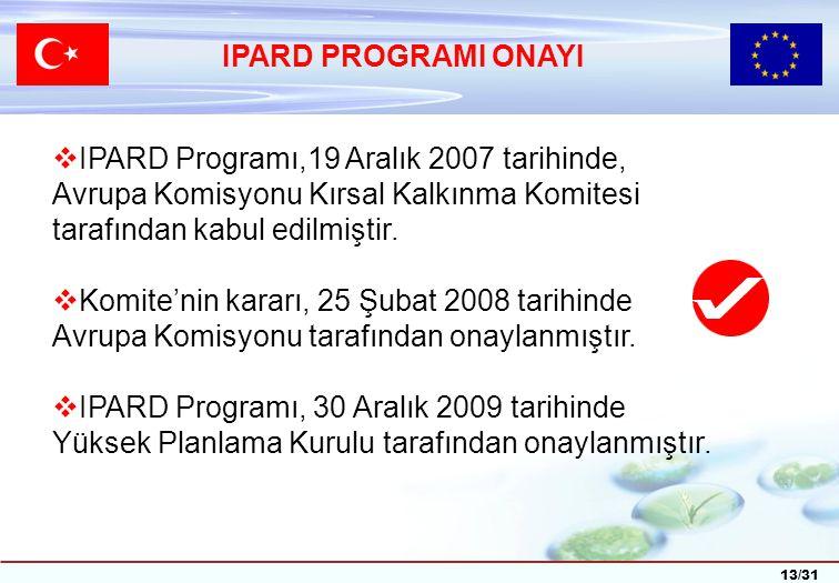 13/31 IPARD PROGRAMI ONAYI  IPARD Programı,19 Aralık 2007 tarihinde, Avrupa Komisyonu Kırsal Kalkınma Komitesi tarafından kabul edilmiştir.