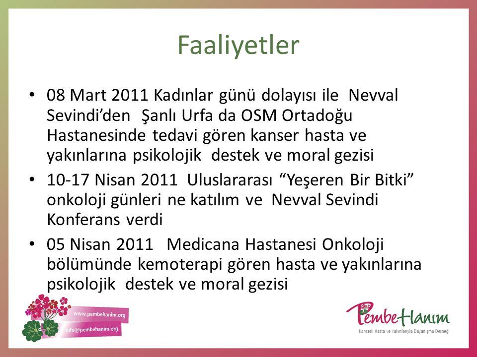 Faaliyetler 08 Mart 2011 Kadınlar günü dolayısı ile Nevval Sevindi'den Şanlı Urfa da OSM Ortadoğu Hastanesinde tedavi gören kanser hasta ve yakınların
