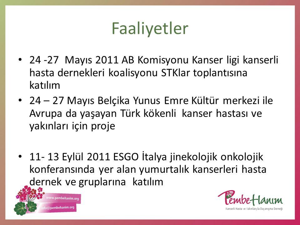 Faaliyetler 24 -27 Mayıs 2011 AB Komisyonu Kanser ligi kanserli hasta dernekleri koalisyonu STKlar toplantısına katılım 24 – 27 Mayıs Belçika Yunus Em