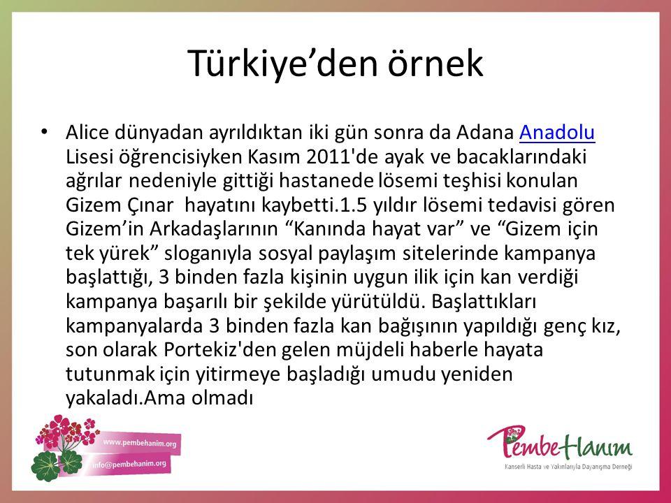 Türkiye'den örnek Alice dünyadan ayrıldıktan iki gün sonra da Adana Anadolu Lisesi öğrencisiyken Kasım 2011'de ayak ve bacaklarındaki ağrılar nedeniyl
