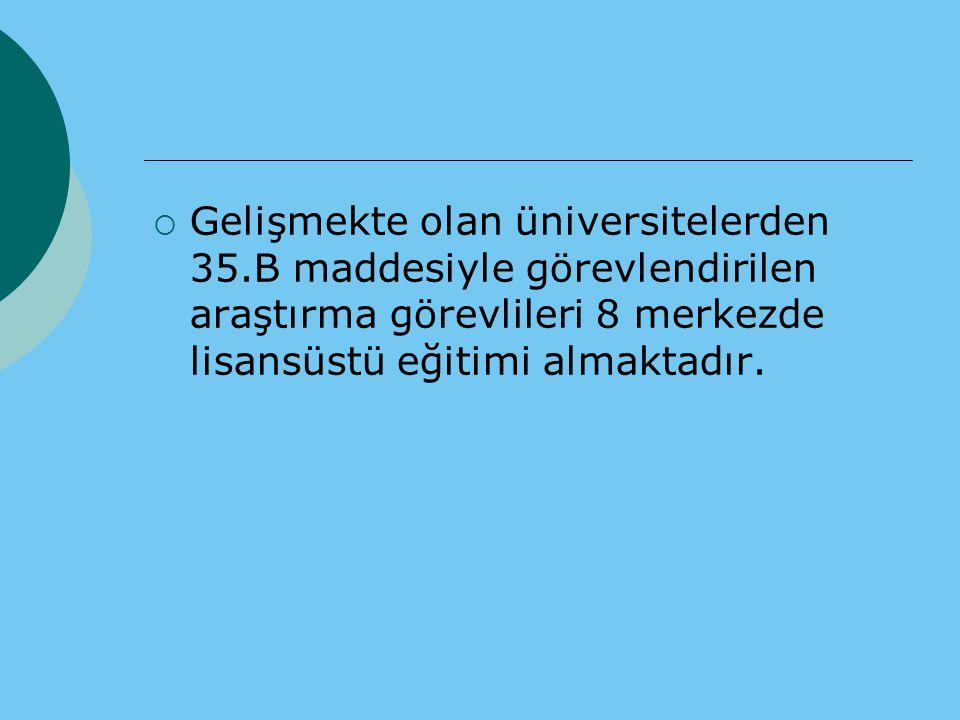  Gelişmekte olan üniversitelerden 35.B maddesiyle görevlendirilen araştırma görevlileri 8 merkezde lisansüstü eğitimi almaktadır.