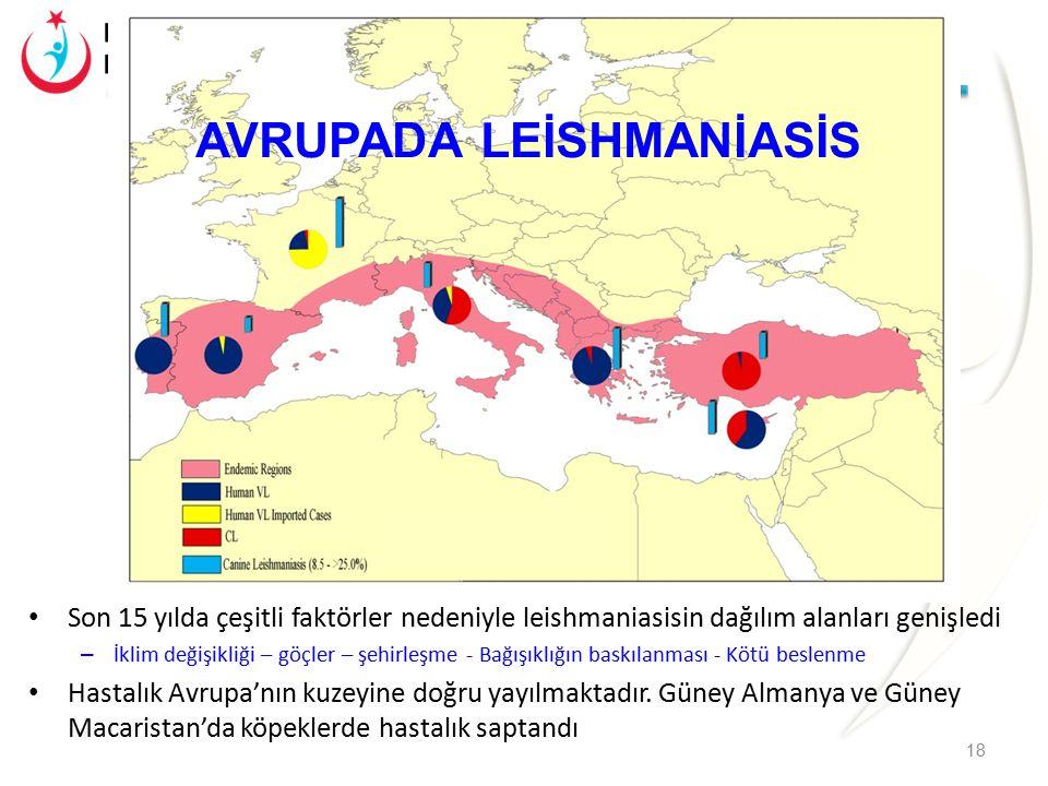 Son 15 yılda çeşitli faktörler nedeniyle leishmaniasisin dağılım alanları genişledi – İklim değişikliği – göçler – şehirleşme - Bağışıklığın baskılanması - Kötü beslenme Hastalık Avrupa'nın kuzeyine doğru yayılmaktadır.