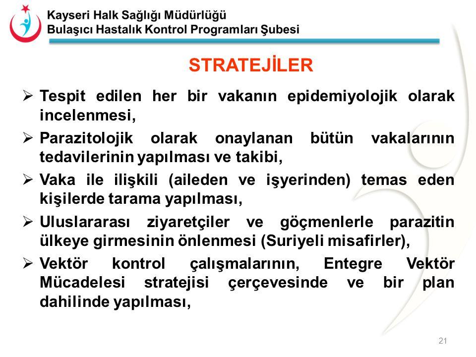 STRATEJİLER  Tespit edilen her bir vakanın epidemiyolojik olarak incelenmesi,  Parazitolojik olarak onaylanan bütün vakalarının tedavilerinin yapılması ve takibi,  Vaka ile ilişkili (aileden ve işyerinden) temas eden kişilerde tarama yapılması,  Uluslararası ziyaretçiler ve göçmenlerle parazitin ülkeye girmesinin önlenmesi (Suriyeli misafirler),  Vektör kontrol çalışmalarının, Entegre Vektör Mücadelesi stratejisi çerçevesinde ve bir plan dahilinde yapılması, 21