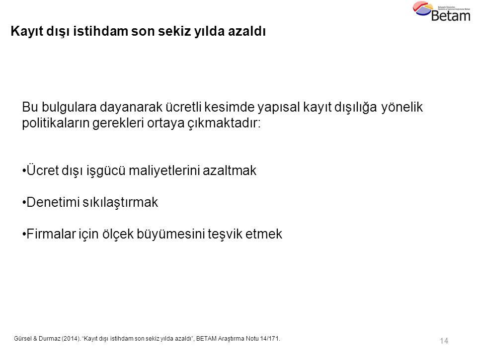 """14 Gürsel & Durmaz (2014). """"Kayıt dışı istihdam son sekiz yılda azaldı"""", BETAM Araştırma Notu 14/171. 2011 Bu bulgulara dayanarak ücretli kesimde yapı"""