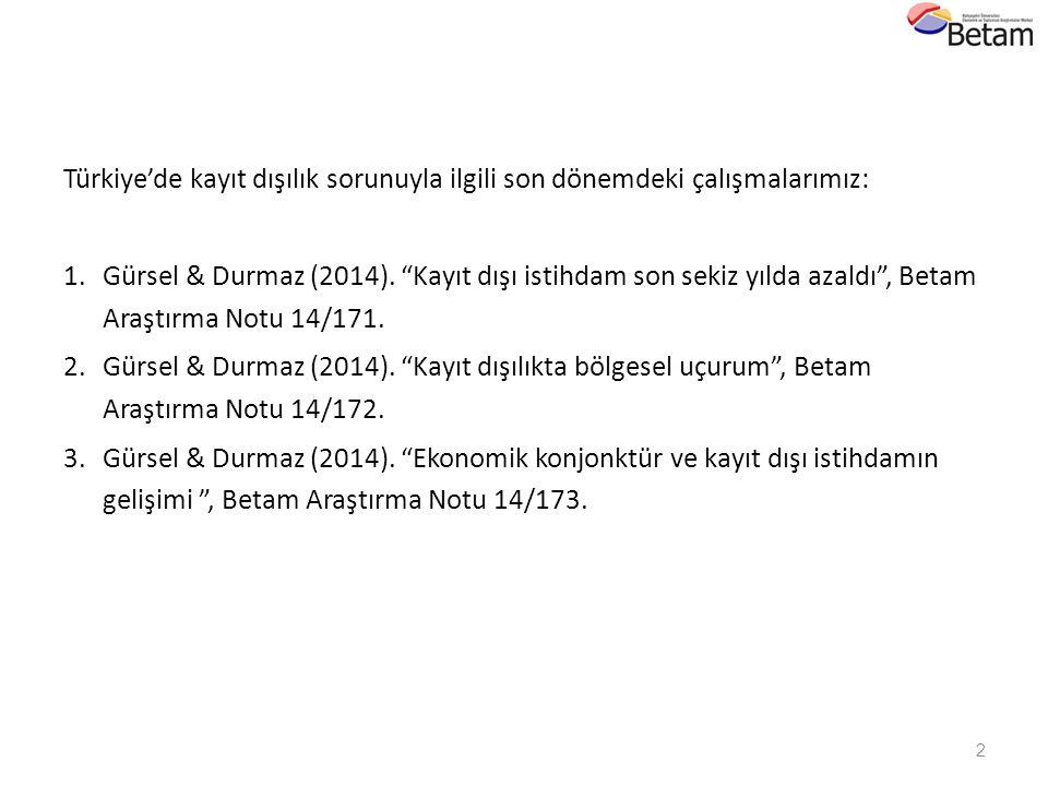 """2 Türkiye'de kayıt dışılık sorunuyla ilgili son dönemdeki çalışmalarımız: 1.Gürsel & Durmaz (2014). """"Kayıt dışı istihdam son sekiz yılda azaldı"""", Beta"""