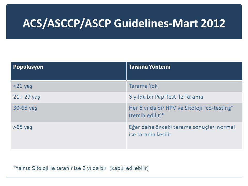 ACS/ASCCP/ASCP Guidelines-Mart 2012 PopulasyonTarama Yöntemi <21 yaşTarama Yok 21 - 29 yaş3 yılda bir Pap Test ile Tarama 30-65 yaşHer 5 yılda bir HPV ve Sitoloji co-testing (tercih edilir)* >65 yaşEğer daha önceki tarama sonuçları normal ise tarama kesilir *Yalnız Sitoloji ile taranır ise 3 yılda bir (kabul edilebilir)
