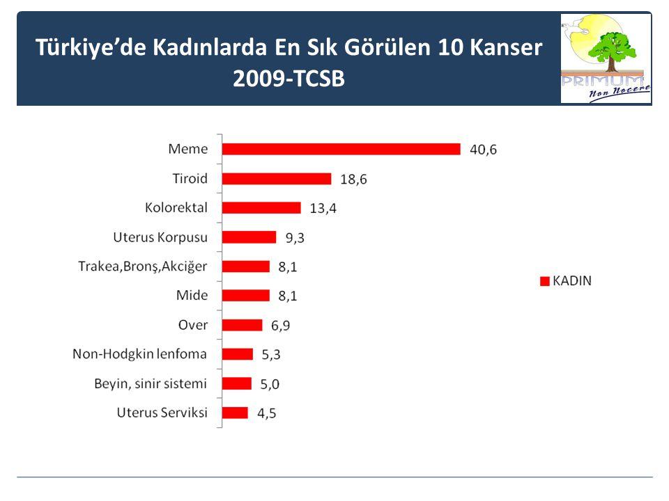 Türkiye'de Kadınlarda En Sık Görülen 10 Kanser 2009-TCSB