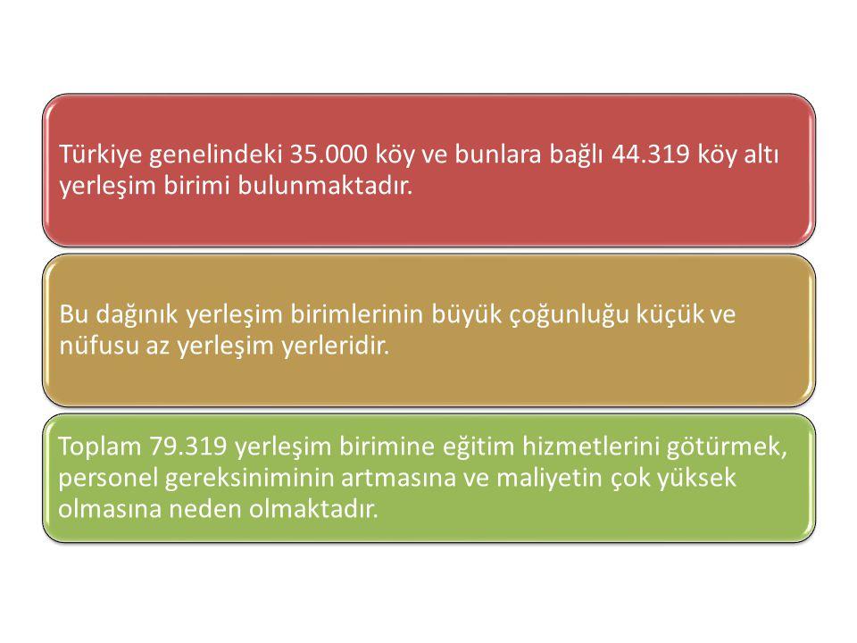 Türkiye genelindeki 35.000 köy ve bunlara bağlı 44.319 köy altı yerleşim birimi bulunmaktadır.