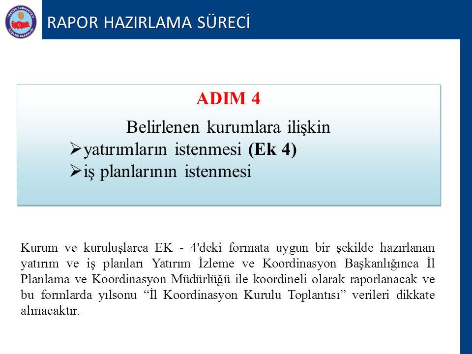 RAPOR HAZIRLAMA SÜRECİ ADIM 4 Belirlenen kurumlara ilişkin  yatırımların istenmesi (Ek 4)  iş planlarının istenmesi ADIM 4 Belirlenen kurumlara iliş