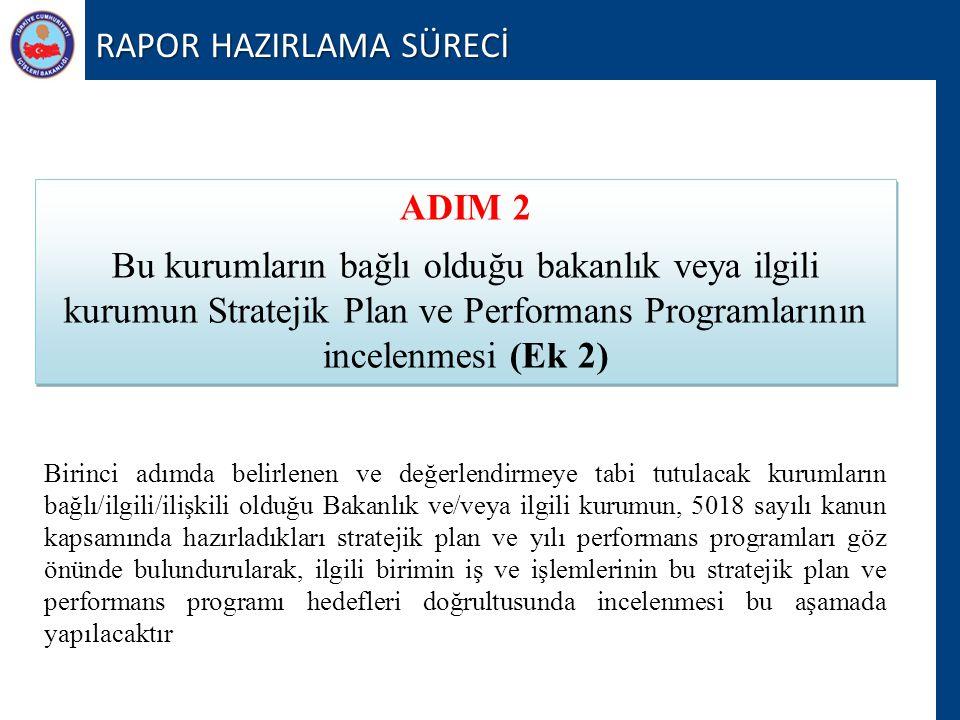 RAPOR HAZIRLAMA SÜRECİ ADIM 2 Bu kurumların bağlı olduğu bakanlık veya ilgili kurumun Stratejik Plan ve Performans Programlarının incelenmesi (Ek 2) A