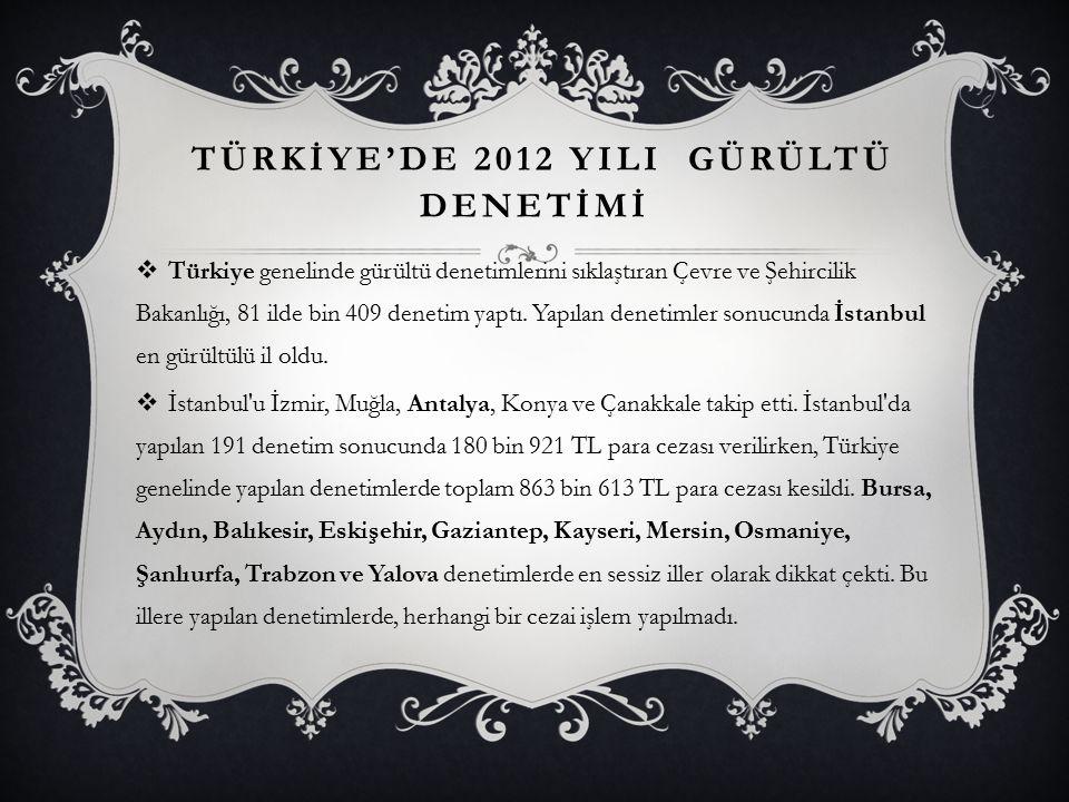 TÜRKİYE'DE 2012 YILI GÜRÜLTÜ DENETİMİ  Türkiye genelinde gürültü denetimlerini sıklaştıran Çevre ve Şehircilik Bakanlığı, 81 ilde bin 409 denetim yap