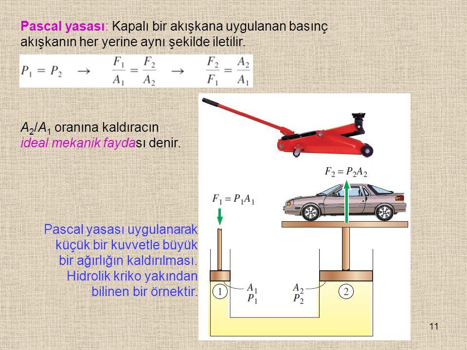 11 Pascal yasası: Kapalı bir akışkana uygulanan basınç akışkanın her yerine aynı şekilde iletilir. Pascal yasası uygulanarak küçük bir kuvvetle büyük