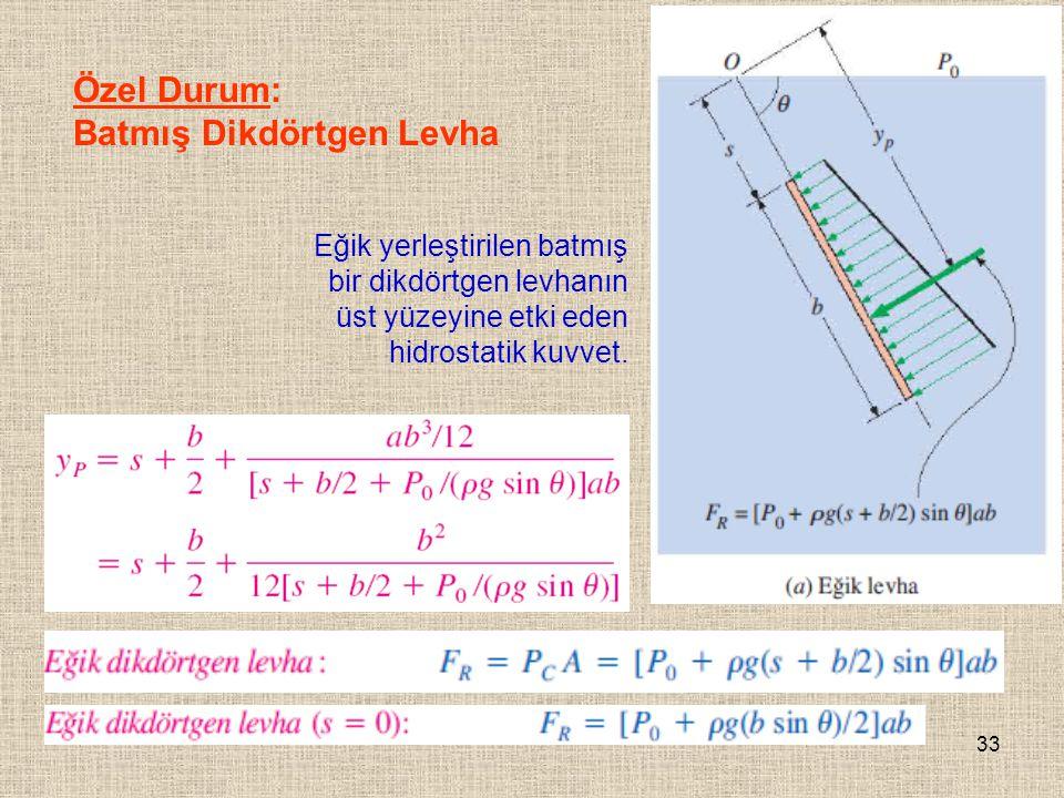 33 Özel Durum: Batmış Dikdörtgen Levha Eğik yerleştirilen batmış bir dikdörtgen levhanın üst yüzeyine etki eden hidrostatik kuvvet.
