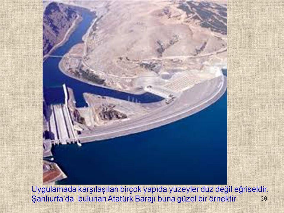 39 Uygulamada karşılaşılan birçok yapıda yüzeyler düz değil eğriseldir. Şanlıurfa'da bulunan Atatürk Barajı buna güzel bir örnektir