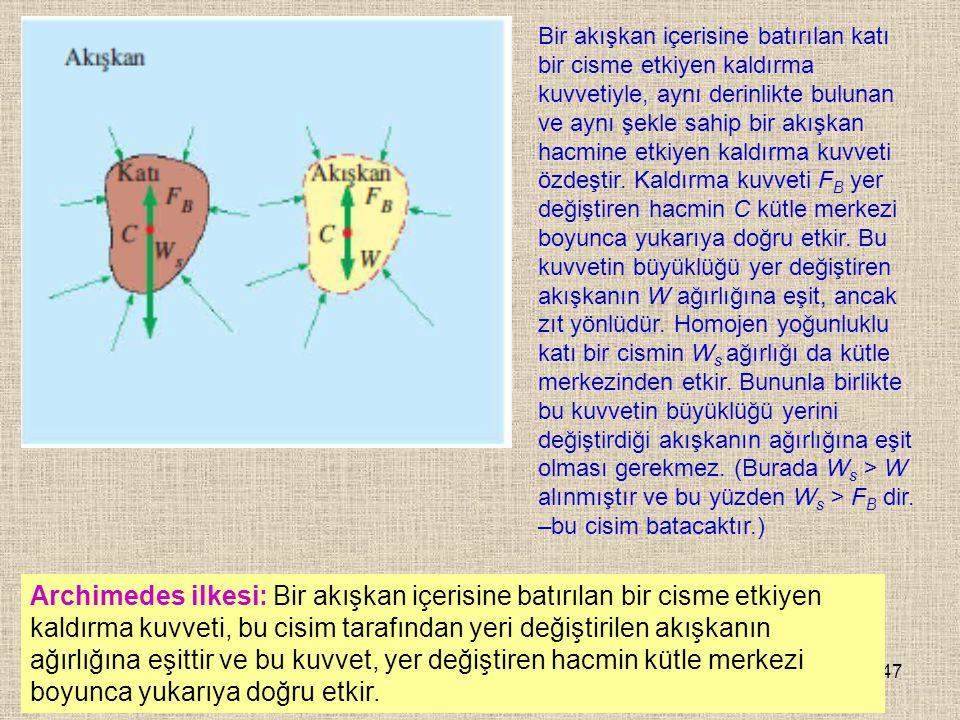 47 Archimedes ilkesi: Bir akışkan içerisine batırılan bir cisme etkiyen kaldırma kuvveti, bu cisim tarafından yeri değiştirilen akışkanın ağırlığına e