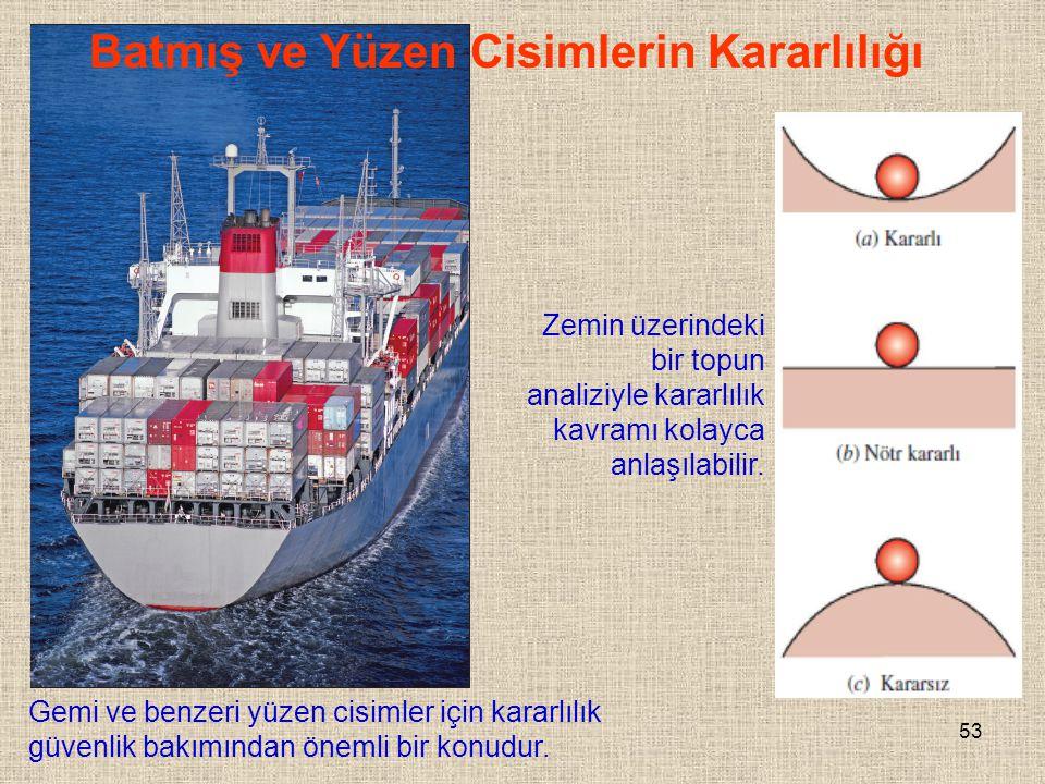 53 Batmış ve Yüzen Cisimlerin Kararlılığı Gemi ve benzeri yüzen cisimler için kararlılık güvenlik bakımından önemli bir konudur. Zemin üzerindeki bir