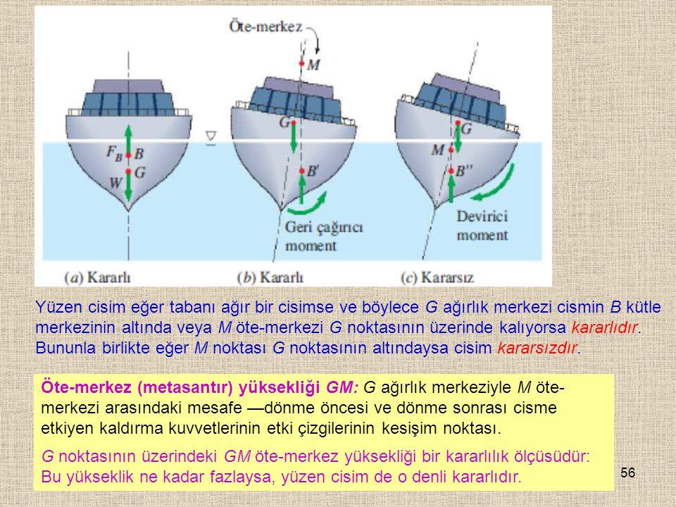 56 Yüzen cisim eğer tabanı ağır bir cisimse ve böylece G ağırlık merkezi cismin B kütle merkezinin altında veya M öte-merkezi G noktasının üzerinde ka