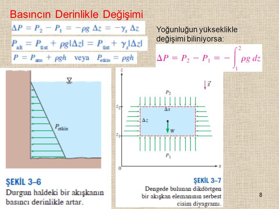 59 Özel durum 1: Durgun Haldeki Akışkanlar Durgun halde olan veya doğrusal bir yörünge üzerinde sabit hızla hare-ket eden akışkanlar için tüm ivme bileşenleri sıfırdır: Basınç herhangi bir yatay yönde sabit kalır (P basıncı x ve y'den bağımsız) ve yerçekiminden ötürü sadece düşey yönde değişir [P = P(z)].