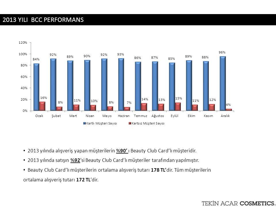 2013 YILI BCC PERFORMANS 2013 yılında alışveriş yapan müşterilerin %90' ı Beauty Club Card'lı müşteridir. 2013 yılında satışın %92'si Beauty Club Card