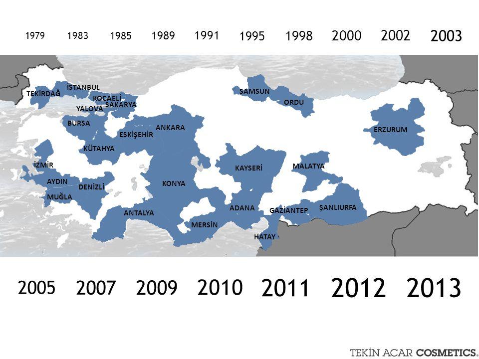 10 yıldır devam eden Hürriyet proje sayfası 8.Yıl