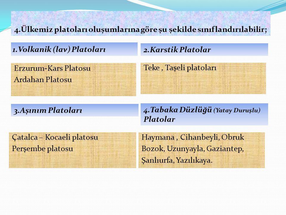 4.Ülkemiz platoları oluşumlarına göre şu şekilde sınıflandırılabilir; 1.Volkanik (lav) Platoları Erzurum-Kars Platosu Ardahan Platosu Haymana, Cihanbe