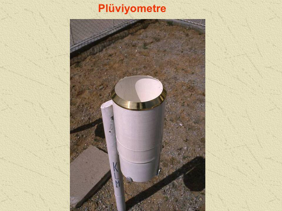 Plüviyometre