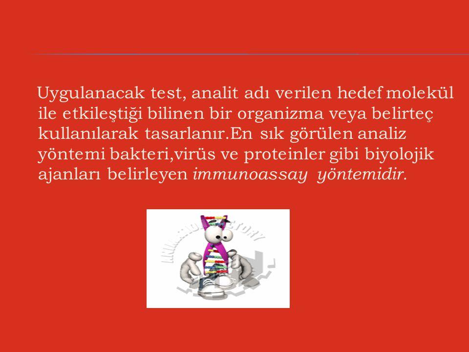 Uygulanacak test, analit adı verilen hedef molekül ile etkileştiği bilinen bir organizma veya belirteç kullanılarak tasarlanır.En sık görülen analiz y