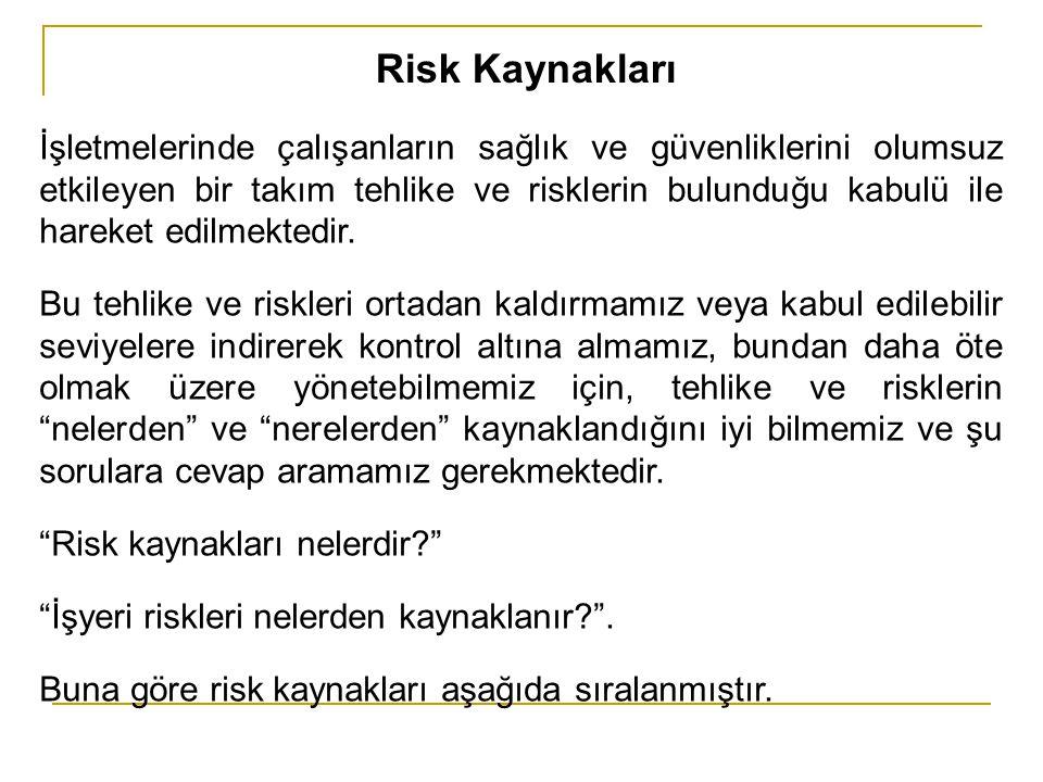 Risk Kaynakları İşletmelerinde çalışanların sağlık ve güvenliklerini olumsuz etkileyen bir takım tehlike ve risklerin bulunduğu kabulü ile hareket edi