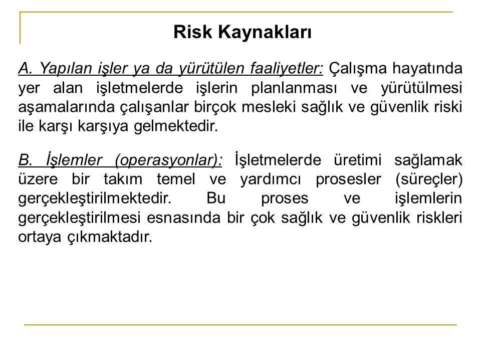 Risk Kaynakları A. Yapılan işler ya da yürütülen faaliyetler: Çalışma hayatında yer alan işletmelerde işlerin planlanması ve yürütülmesi aşamalarında