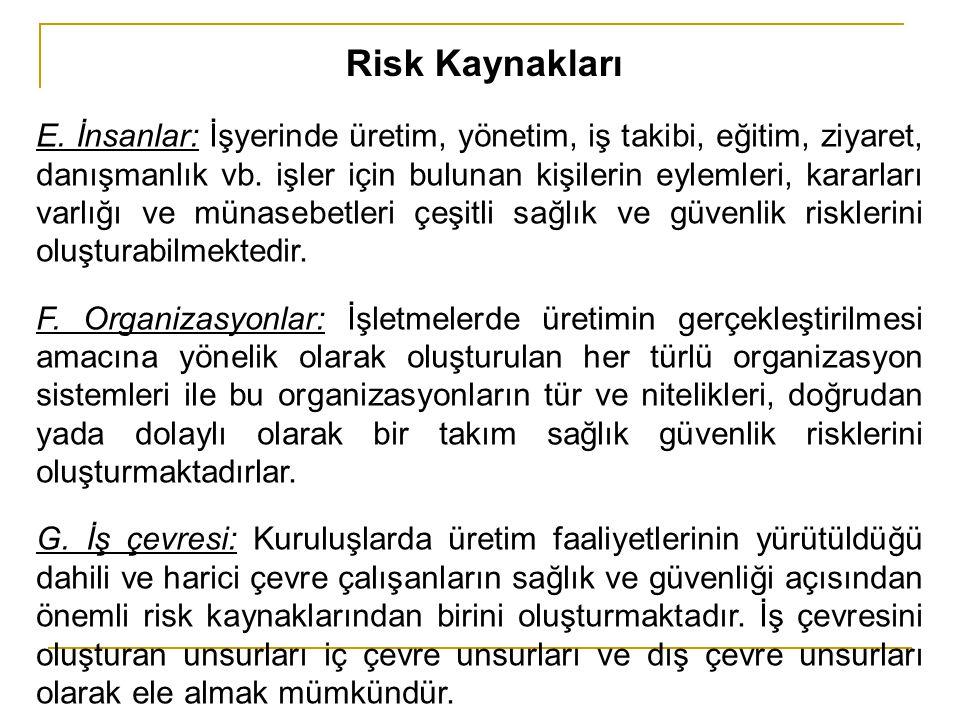 Risk Kaynakları E. İnsanlar: İşyerinde üretim, yönetim, iş takibi, eğitim, ziyaret, danışmanlık vb. işler için bulunan kişilerin eylemleri, kararları