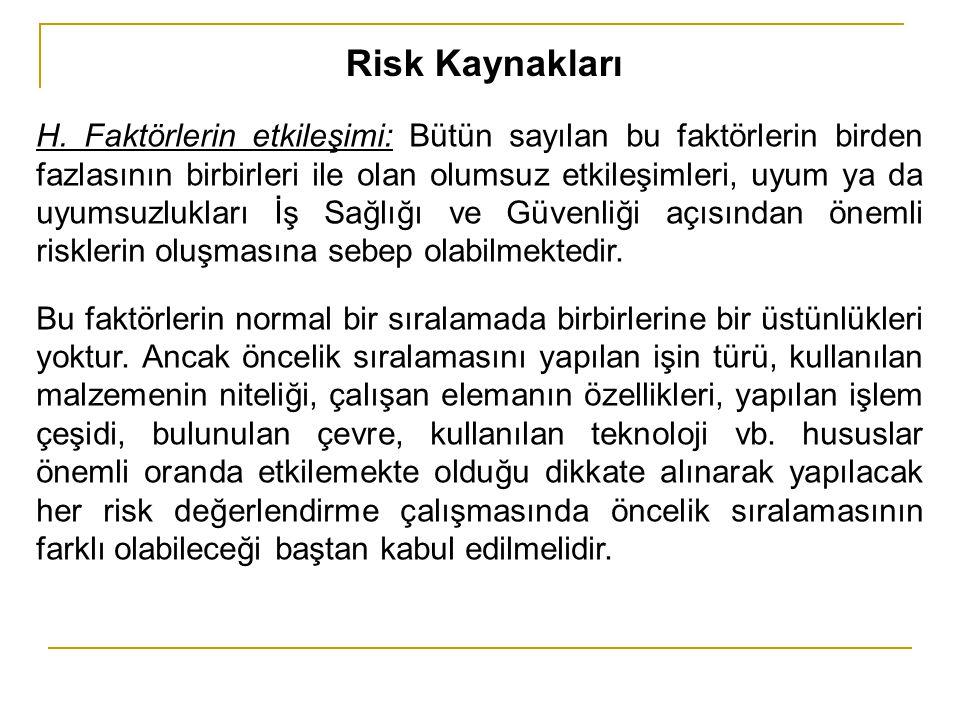Risk Kaynakları H. Faktörlerin etkileşimi: Bütün sayılan bu faktörlerin birden fazlasının birbirleri ile olan olumsuz etkileşimleri, uyum ya da uyumsu