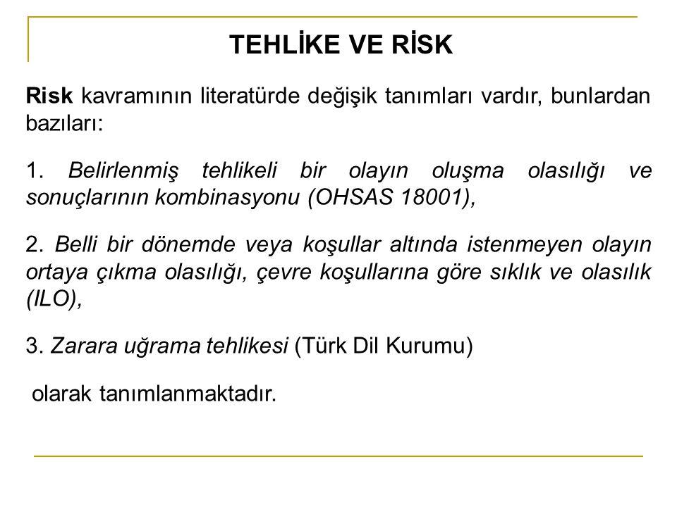 Risk kavramının literatürde değişik tanımları vardır, bunlardan bazıları: 1. Belirlenmiş tehlikeli bir olayın oluşma olasılığı ve sonuçlarının kombina