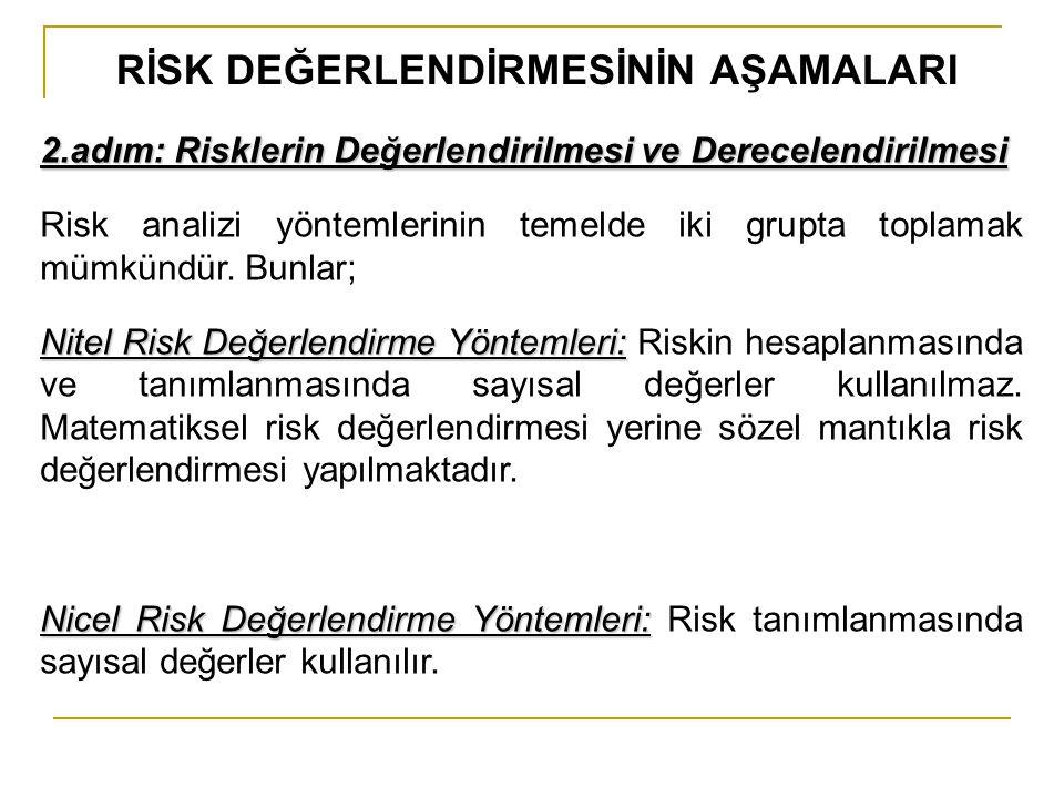 RİSK DEĞERLENDİRMESİNİN AŞAMALARI 2.adım: Risklerin Değerlendirilmesi ve Derecelendirilmesi Risk analizi yöntemlerinin temelde iki grupta toplamak müm