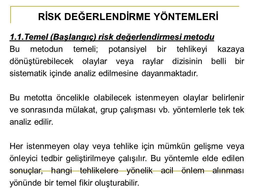 RİSK DEĞERLENDİRME YÖNTEMLERİ 1.1.Temel (Başlangıç) risk değerlendirmesi metodu Bu metodun temeli; potansiyel bir tehlikeyi kazaya dönüştürebilecek ol
