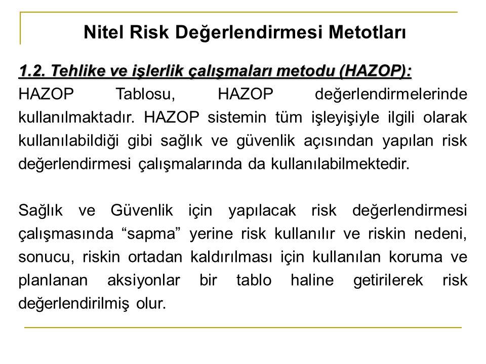 Nitel Risk Değerlendirmesi Metotları 1.2. Tehlike ve işlerlik çalışmaları metodu (HAZOP): HAZOP Tablosu, HAZOP değerlendirmelerinde kullanılmaktadır.