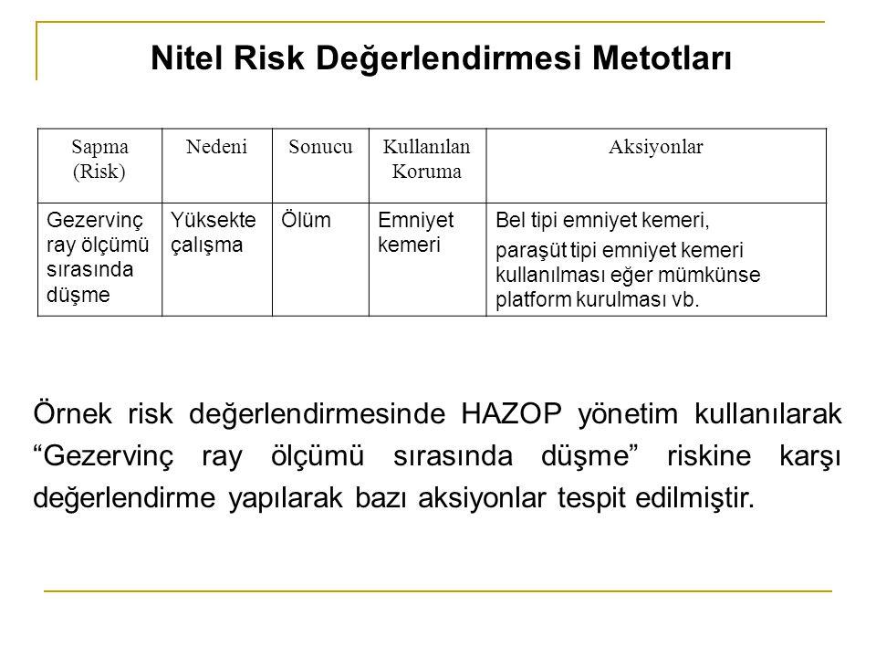 """Nitel Risk Değerlendirmesi Metotları Örnek risk değerlendirmesinde HAZOP yönetim kullanılarak """"Gezervinç ray ölçümü sırasında düşme"""" riskine karşı değ"""