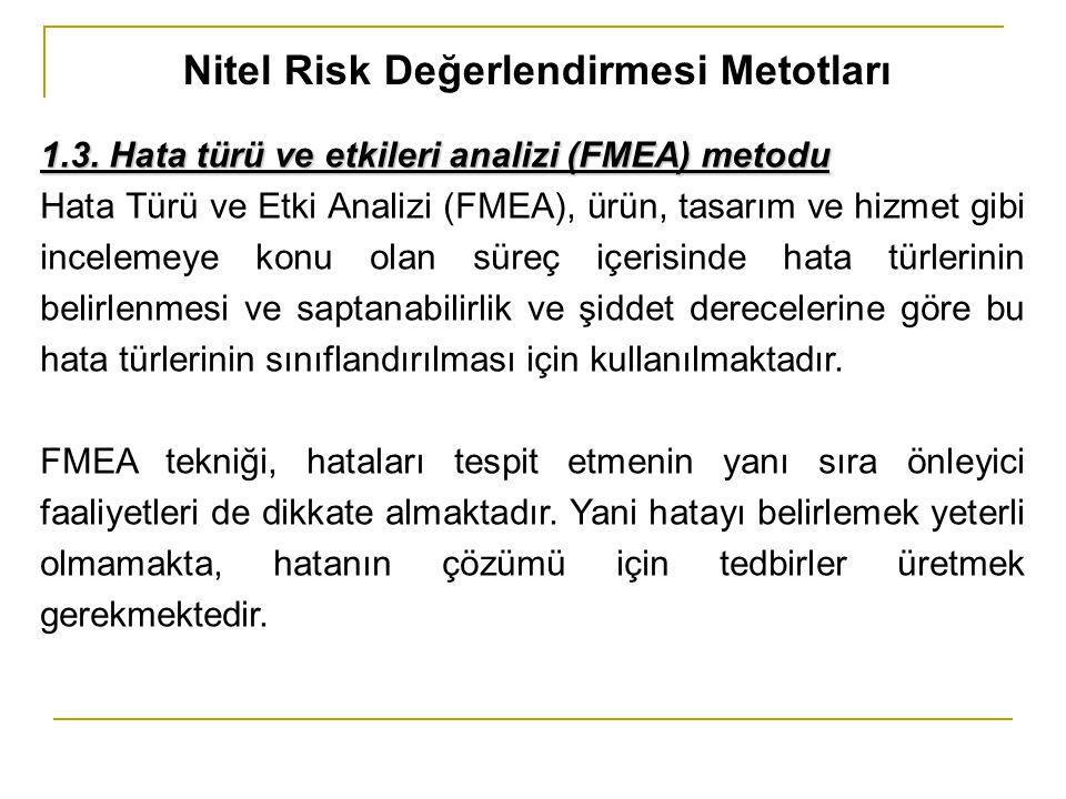 Nitel Risk Değerlendirmesi Metotları 1.3. Hata türü ve etkileri analizi (FMEA) metodu Hata Türü ve Etki Analizi (FMEA), ürün, tasarım ve hizmet gibi i