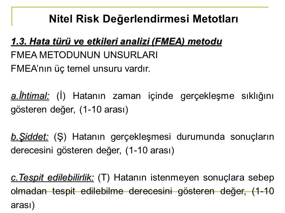Nitel Risk Değerlendirmesi Metotları 1.3. Hata türü ve etkileri analizi (FMEA) metodu FMEA METODUNUN UNSURLARI FMEA'nın üç temel unsuru vardır. a.İhti