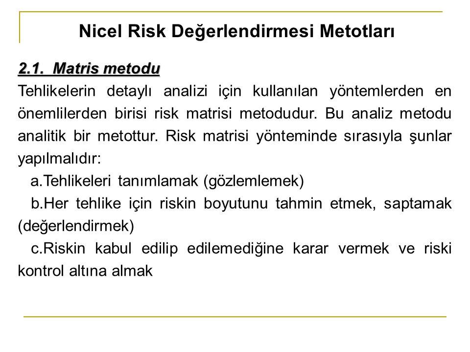 Nicel Risk Değerlendirmesi Metotları 2.1. Matris metodu Tehlikelerin detaylı analizi için kullanılan yöntemlerden en önemlilerden birisi risk matrisi