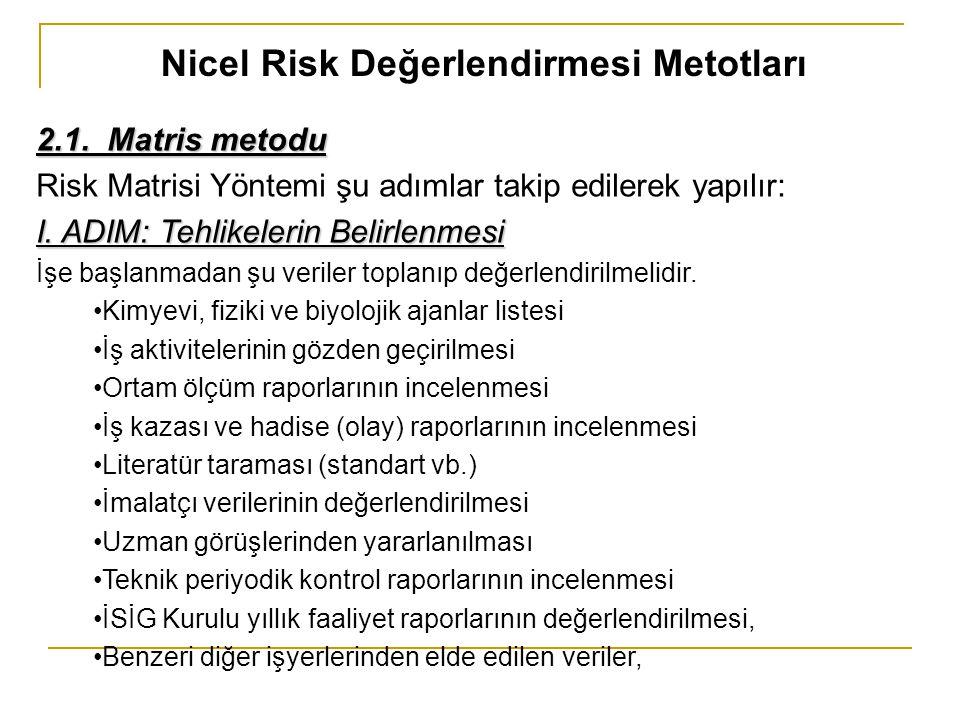 Nicel Risk Değerlendirmesi Metotları 2.1. Matris metodu Risk Matrisi Yöntemi şu adımlar takip edilerek yapılır: I. ADIM: Tehlikelerin Belirlenmesi İşe