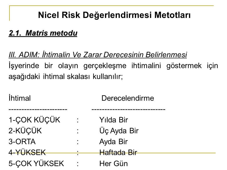 Nicel Risk Değerlendirmesi Metotları 2.1. Matris metodu III. ADIM: İhtimalin Ve Zarar Derecesinin Belirlenmesi İşyerinde bir olayın gerçekleşme ihtima