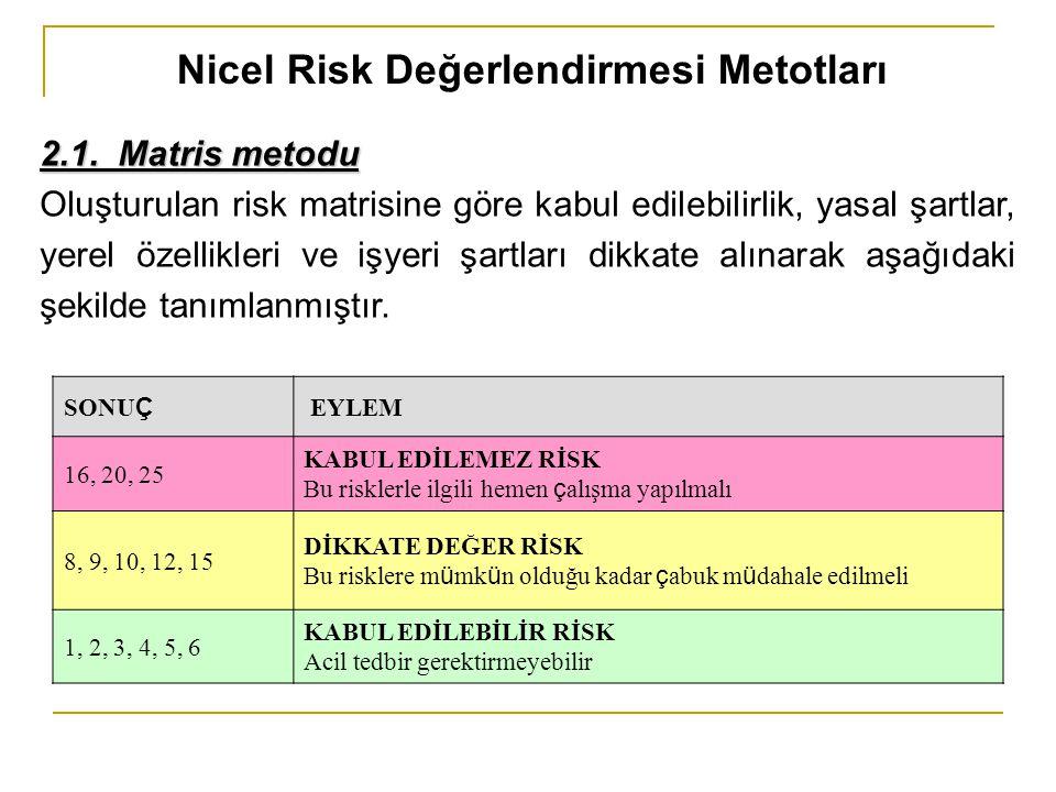 Nicel Risk Değerlendirmesi Metotları 2.1. Matris metodu Oluşturulan risk matrisine göre kabul edilebilirlik, yasal şartlar, yerel özellikleri ve işyer
