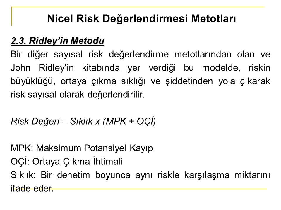 Nicel Risk Değerlendirmesi Metotları 2.3. Ridley'in Metodu Bir diğer sayısal risk değerlendirme metotlarından olan ve John Ridley'in kitabında yer ver