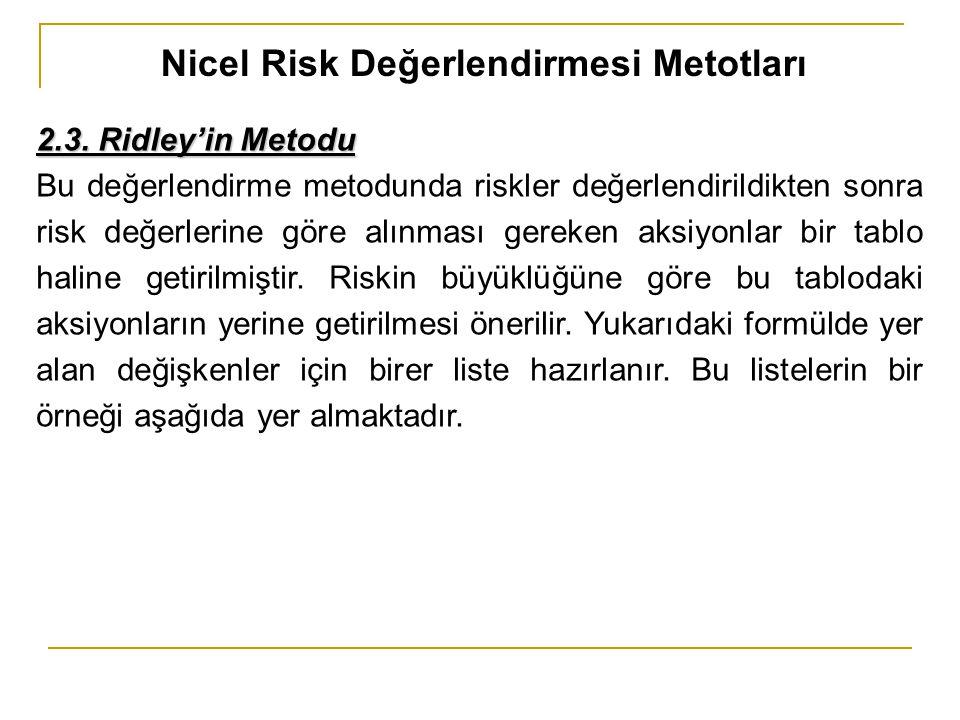 Nicel Risk Değerlendirmesi Metotları 2.3. Ridley'in Metodu Bu değerlendirme metodunda riskler değerlendirildikten sonra risk değerlerine göre alınması
