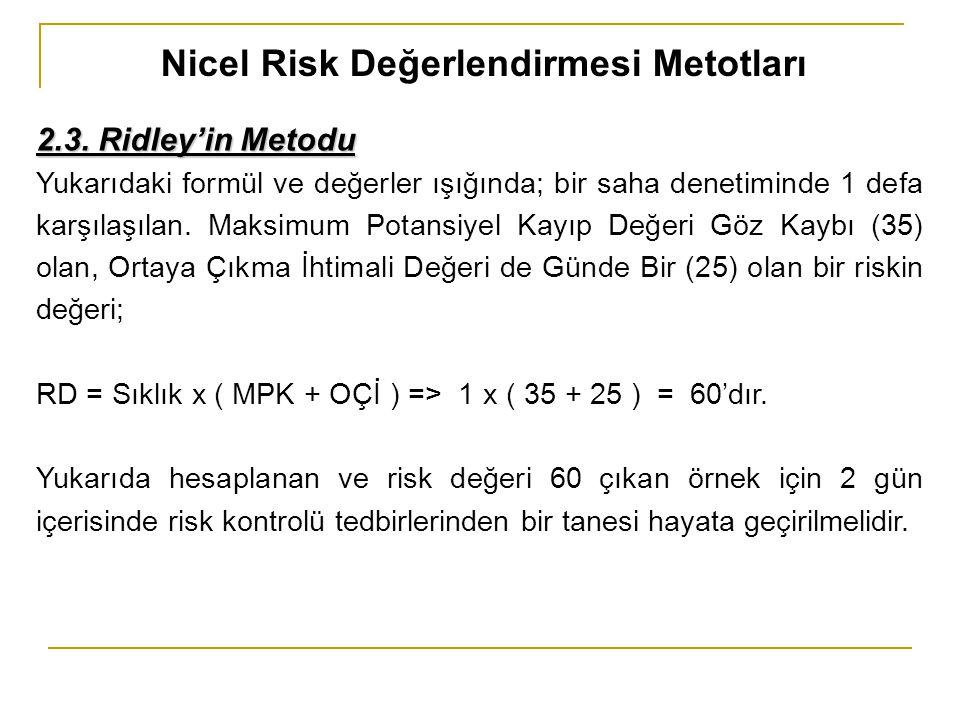 Nicel Risk Değerlendirmesi Metotları 2.3. Ridley'in Metodu Yukarıdaki formül ve değerler ışığında; bir saha denetiminde 1 defa karşılaşılan. Maksimum