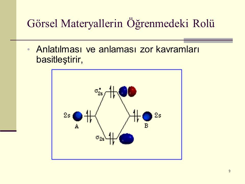 9 Anlatılması ve anlaması zor kavramları basitleştirir, Görsel Materyallerin Öğrenmedeki Rolü